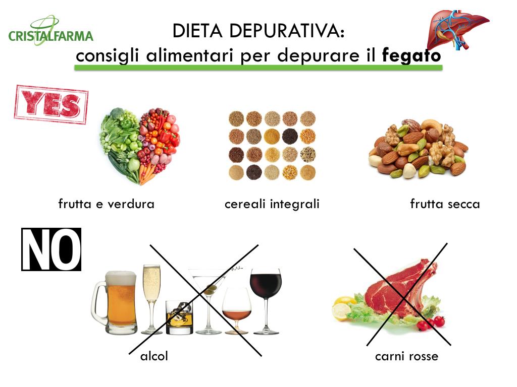 cosa mangiare per dimagrire facendo palestra dieta per fegato